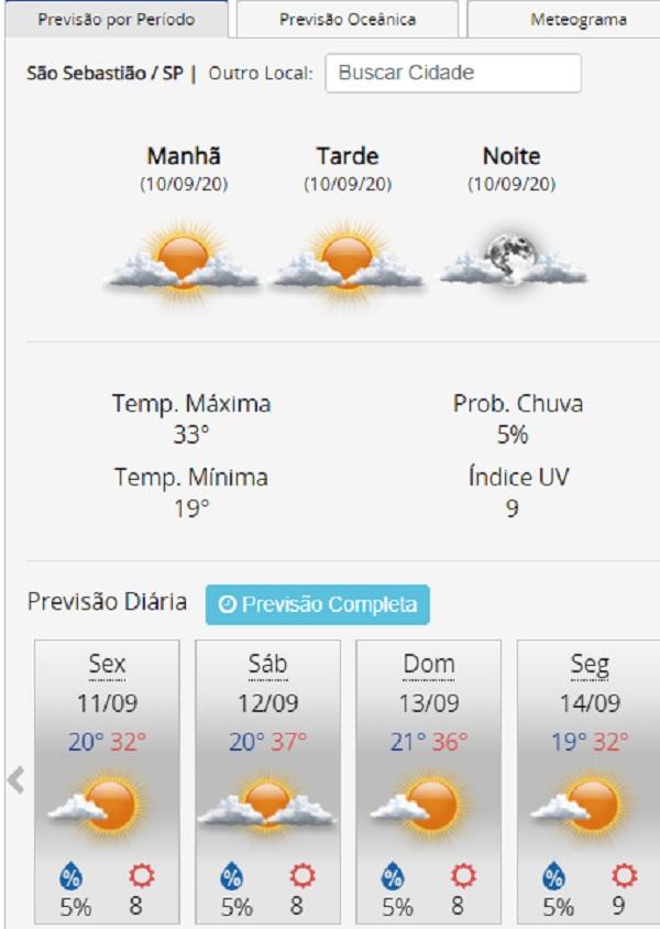 Defesa Civil do Estado emite alerta de onda de calor e baixa umidade; LN deve ter temperatura acima dos 35ºC